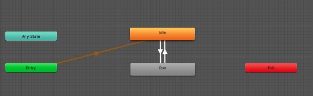 Unity - animator