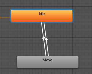 Animator with transition